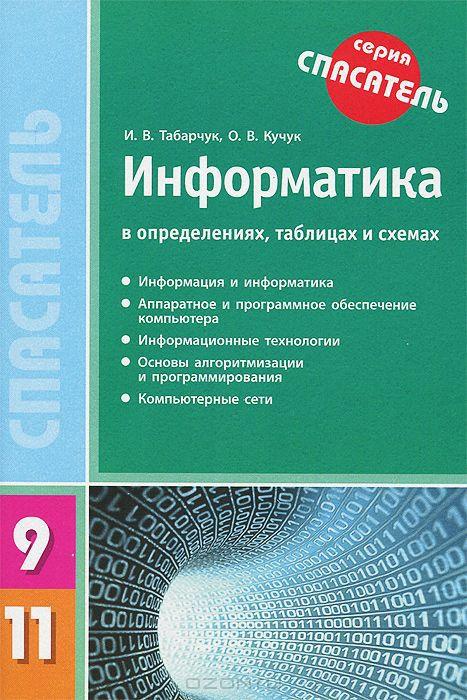 Информатика в определениях