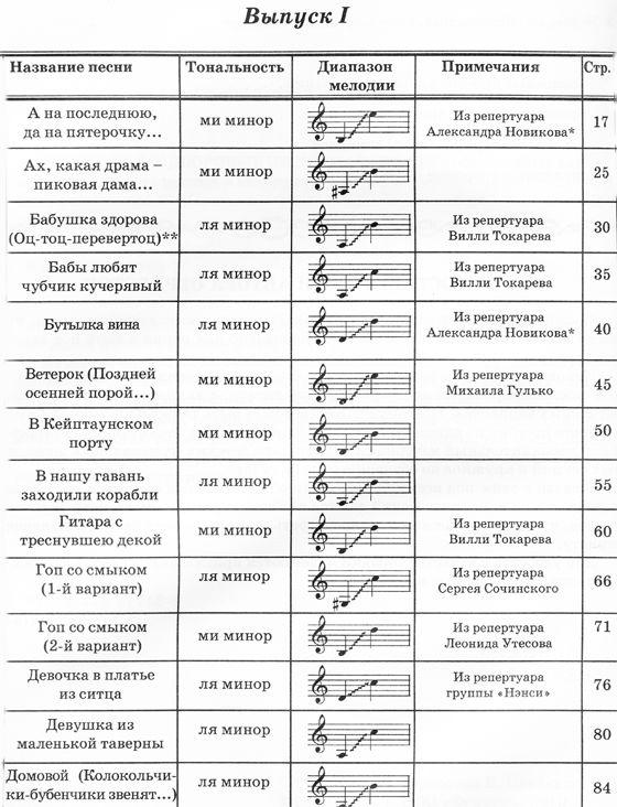 КОРОЛЕВА СНЕЖНАЯ - Дворовые песни под гитару